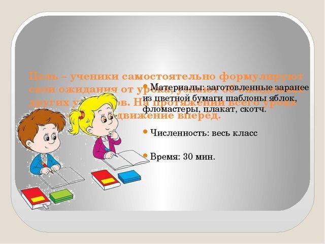 Цель – ученики самостоятельно формулируют свои ожидания от урока, узнают об...