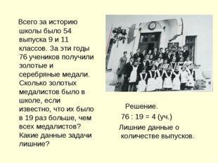 Всего за историю школы было 54 выпуска 9 и 11 классов. За эти годы 76 ученик
