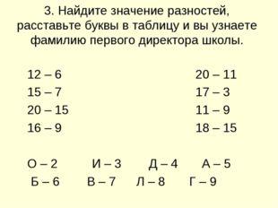 3. Найдите значение разностей, расставьте буквы в таблицу и вы узнаете фамили
