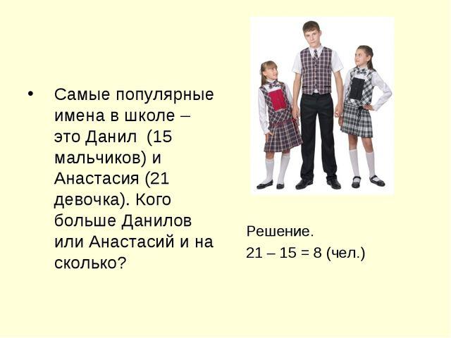 Самые популярные имена в школе – это Данил (15 мальчиков) и Анастасия (21 дев...
