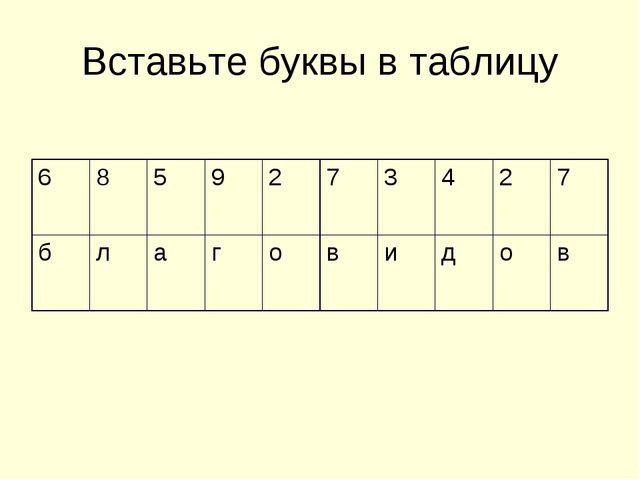 Вставьте буквы в таблицу