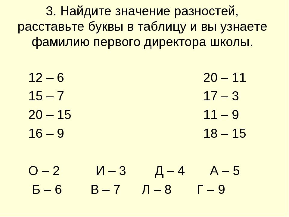 3. Найдите значение разностей, расставьте буквы в таблицу и вы узнаете фамили...