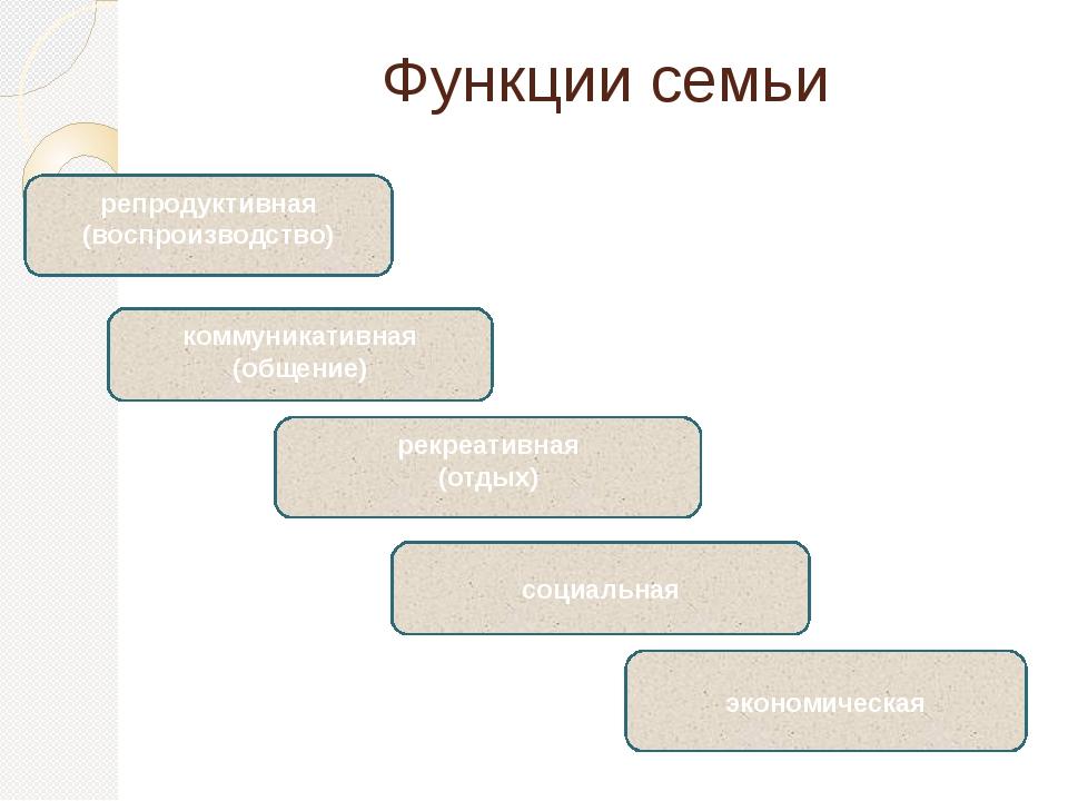 Функции семьи репродуктивная (воспроизводство) коммуникативная (общение) рекр...