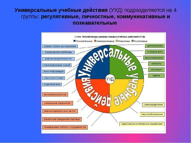 Универсальные учебные действия (УУД) подразделяются на 4 группы: регулятивные...