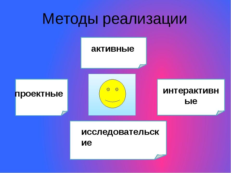 Методы реализации проектные интерактивные активные исследовательские