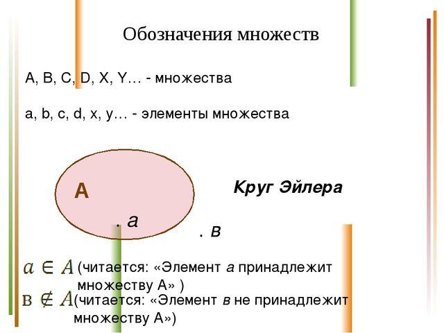 Обозначения множеств А, В, С,D,X,Y… - множества a,b,c,d,x,y… - элемен...