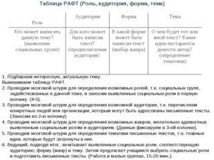 Таблица РАФТ (Роль, аудитория, форма, тема)  1. Подбираем интересную, актуал