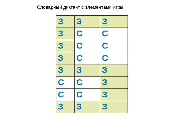 Словарный диктант с элементами игры ЗЗЗ ЗСС ЗСС ЗСС ЗЗЗ ССЗ ССЗ...