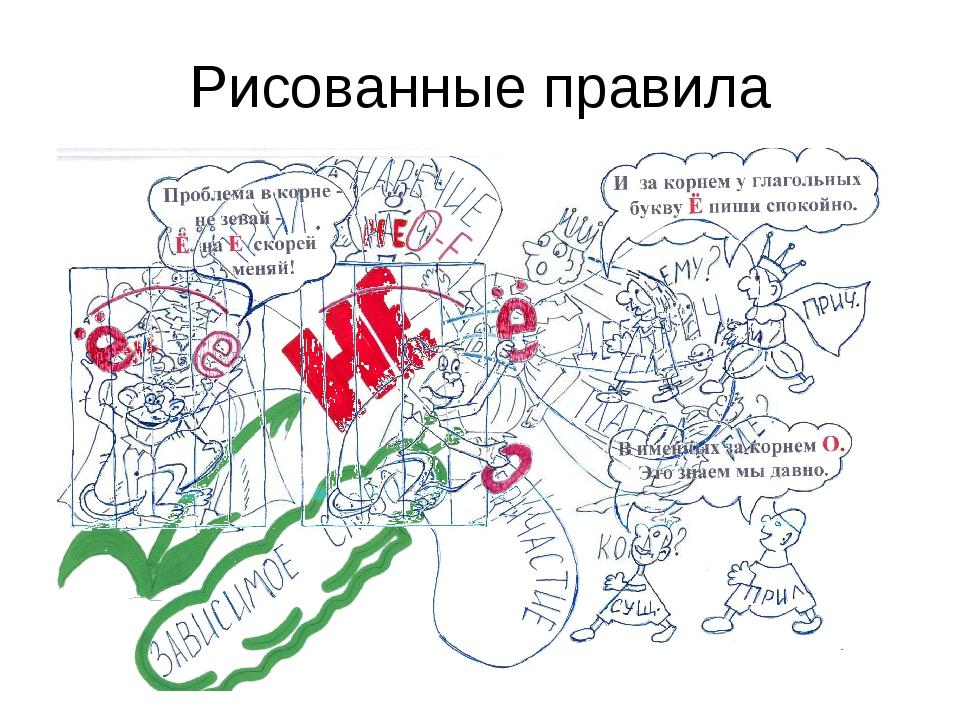Рисованные правила