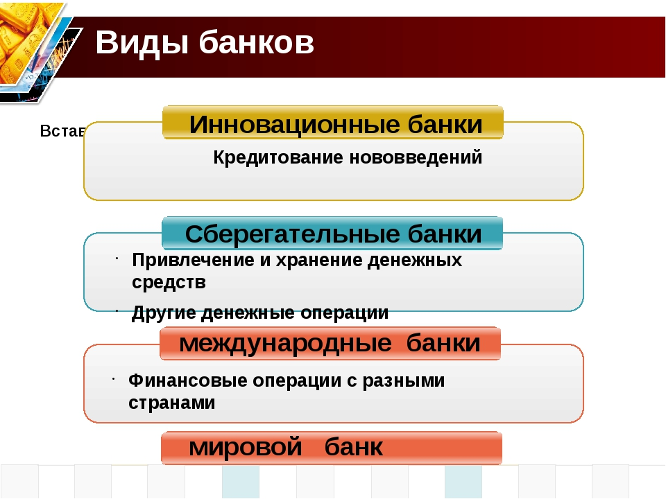 Виды банков Инновационные банки Сберегательные банки международные банки Кред...
