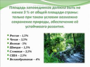 Россия – 1,5% Чехия – 3,5% Япония - 5% Швеция – 1,5% Словакия – 3,5% США – 2,