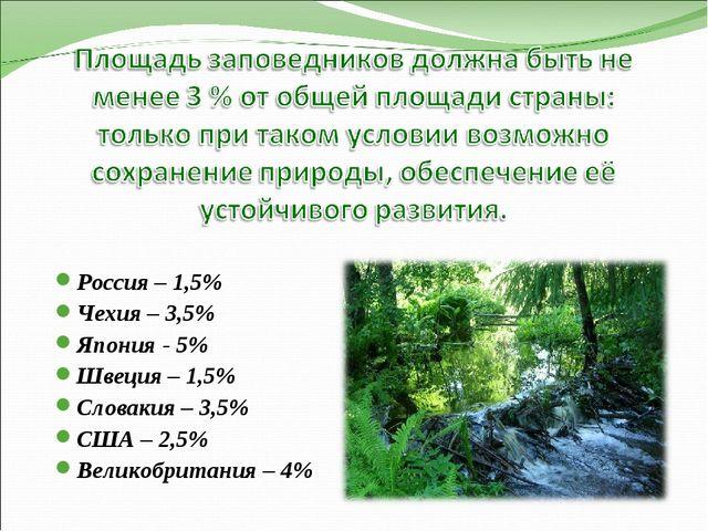 Россия – 1,5% Чехия – 3,5% Япония - 5% Швеция – 1,5% Словакия – 3,5% США – 2,...