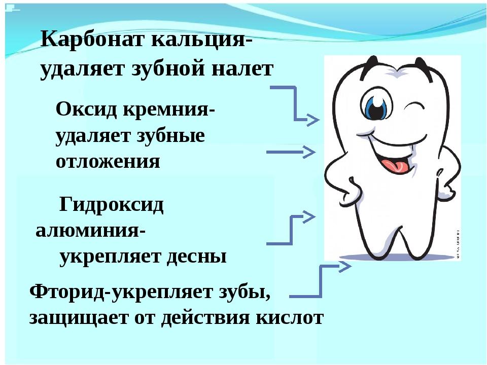 Карбонат кальция- удаляет зубной налет Оксид кремния- удаляет зубные отложени...