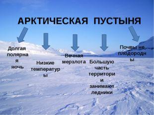 АРКТИЧЕСКАЯ ПУСТЫНЯ Долгая полярная ночь Низкие температуры Вечная мерзлота