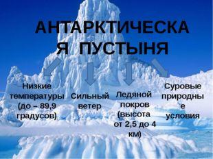 АНТАРКТИЧЕСКАЯ ПУСТЫНЯ Низкие температуры (до – 89,9 градусов) Сильный ветер