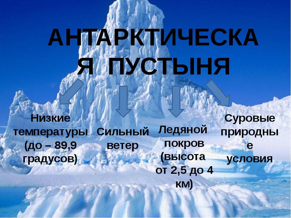 АНТАРКТИЧЕСКАЯ ПУСТЫНЯ Низкие температуры (до – 89,9 градусов) Сильный ветер...