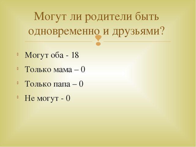 Могут оба - 18 Только мама – 0 Только папа – 0 Не могут - 0 Могут ли родители...