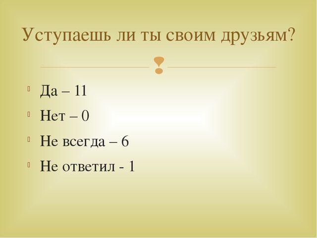 Да – 11 Нет – 0 Не всегда – 6 Не ответил - 1 Уступаешь ли ты своим друзьям? 