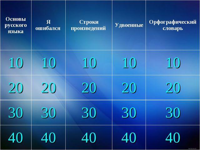 Основы русского языкаЯ ошибался Строки произведений Удвоенные Орфографиче...