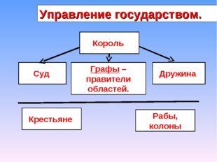 Управление государством. Суд Графы – правители областей. Дружина Рабы, колоны