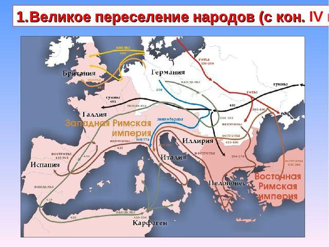 Великое переселение народов (с кон. IV в.).