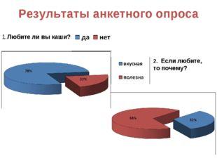 Результаты анкетного опроса 1.Любите ли вы каши? 2. Если любите, то почему?