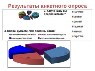 Результаты анкетного опроса 3. Какую кашу вы предпочитаете ? 4. Как вы думает
