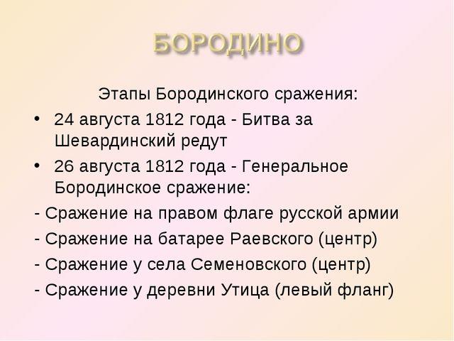Этапы Бородинского сражения: 24 августа 1812 года - Битва за Шевардинский ред...