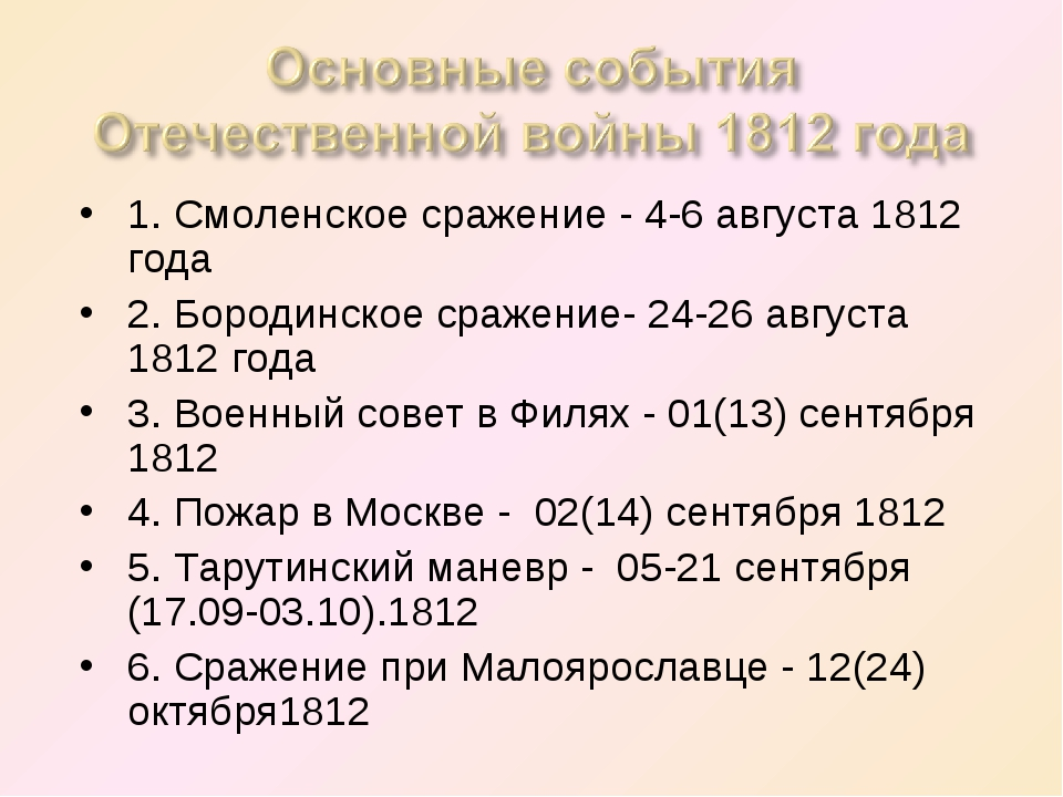 1. Смоленское сражение - 4-6 августа 1812 года 2. Бородинское сражение- 24-26...