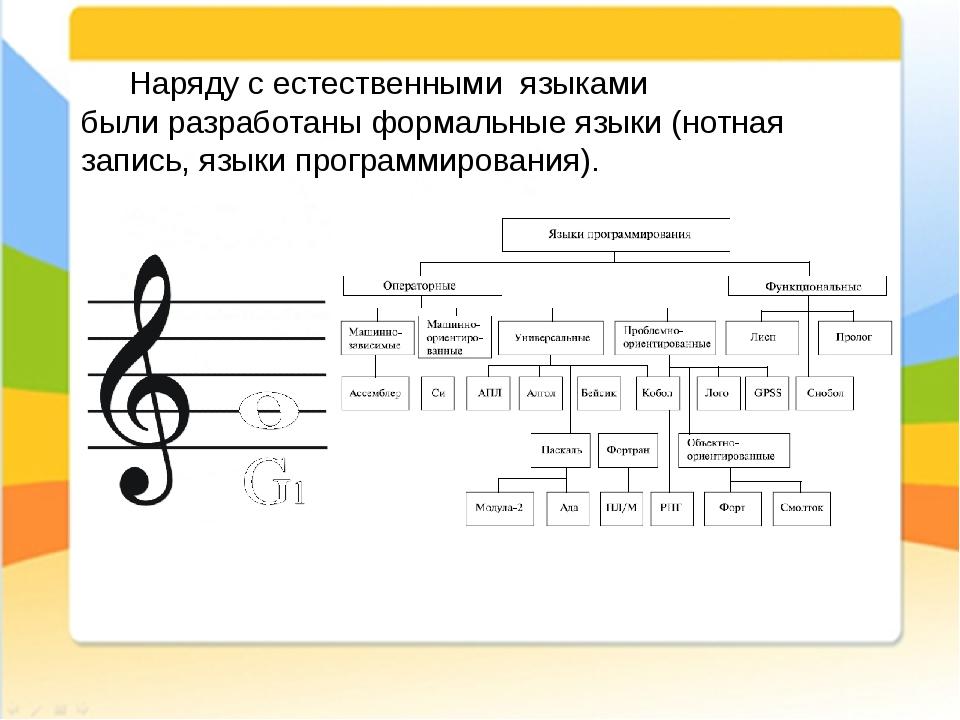 Наряду с естественными языками были разработаны формальные языки (нотная зап...
