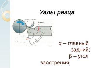 α – главный задний; β – угол заострения; δ – передний угол; Углы резца