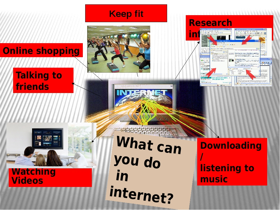 What can you do in internet? Online shopping Research information Talking to...