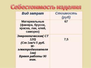 Вид затратСтоимость (руб) Материальные (фанера, брусок, краска, лак, клей, с