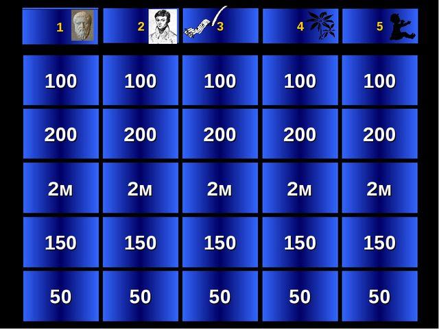 100 200 2м 150 50 100 200 2м 150 50 100 200 2м 150 50 100 200 2м 150 50 100 2...