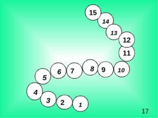 15 14 13 11 2 10 8 9 7 6 5 4 3 1 12 15 11 12 9 15 11 12 7 9 15 11 12 6 7