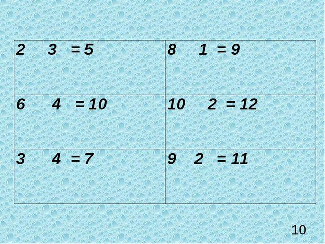 10 2 3 = 58 1 = 9 6 4 = 1010 2 = 12 3 4 = 79 2 = 11