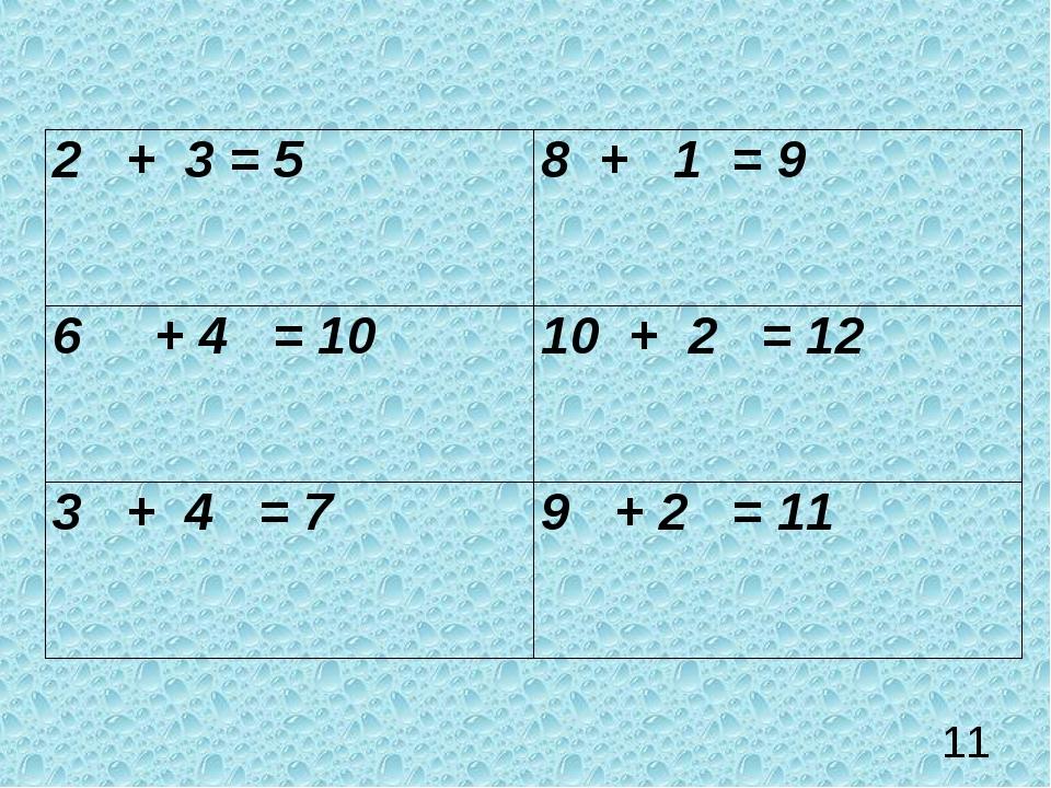 11 2 + 3 = 58 + 1 = 9 6 + 4 = 1010 + 2 = 12 3 + 4 = 79 + 2 = 11