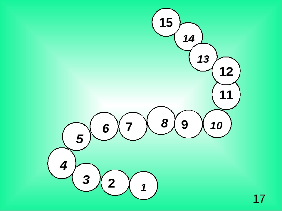 15 14 13 11 2 10 8 9 7 6 5 4 3 1 12 15 11 12 9 15 11 12 7 9 15 11 12 6 7...