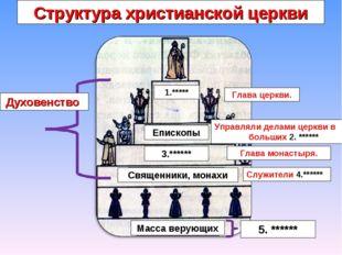 Структура христианской церкви 1.***** Епископы 3.****** Священники, монахи Ма
