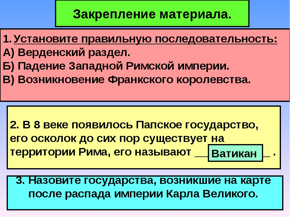 Закрепление материала. Установите правильную последовательность: А) Верденски...