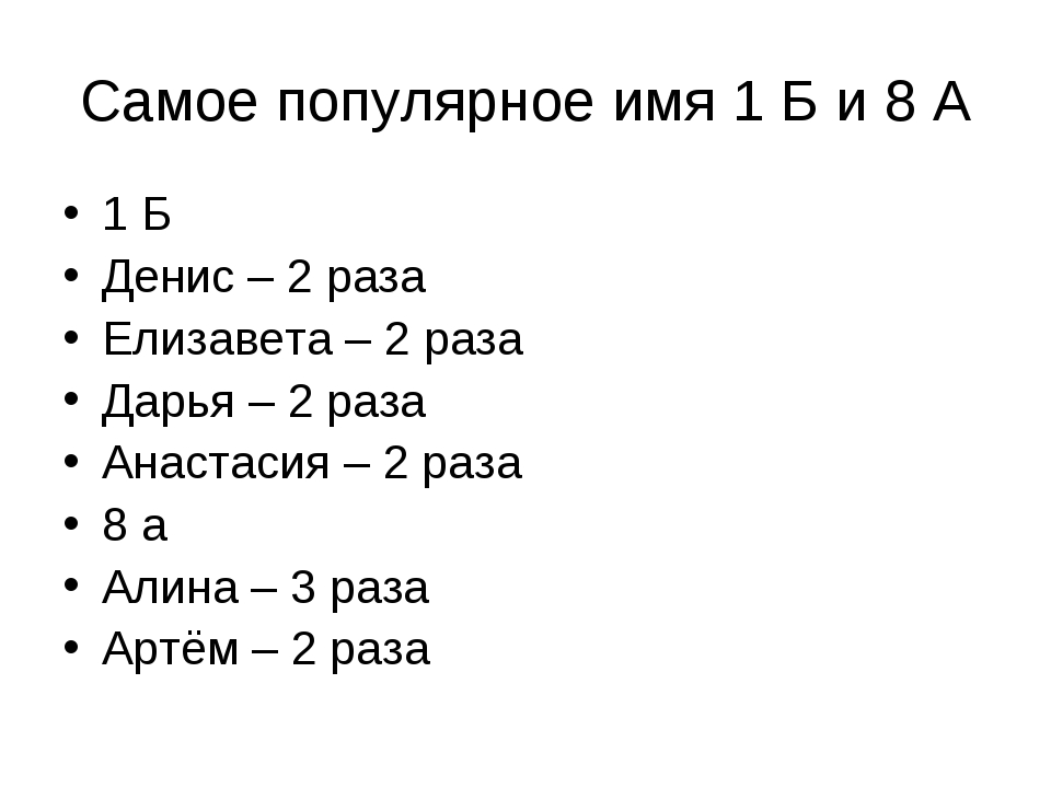 Самое популярное имя 1 Б и 8 А 1 Б Денис – 2 раза Елизавета – 2 раза Дарья –...