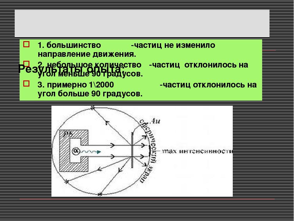 1. большинство α-частиц не изменило направление движения. 2. небольшое количе...