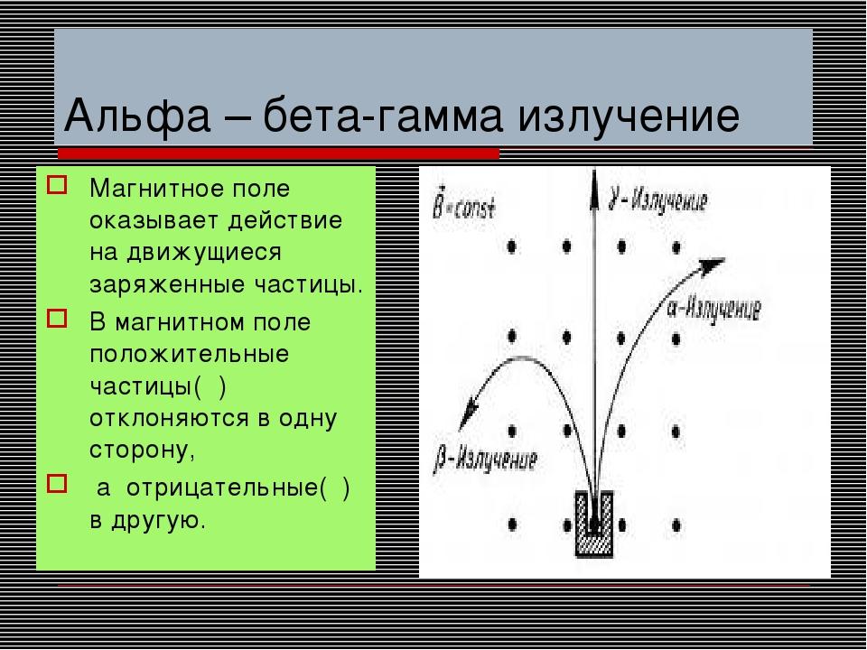 Альфа – бета-гамма излучение Магнитное поле оказывает действие на движущиеся...