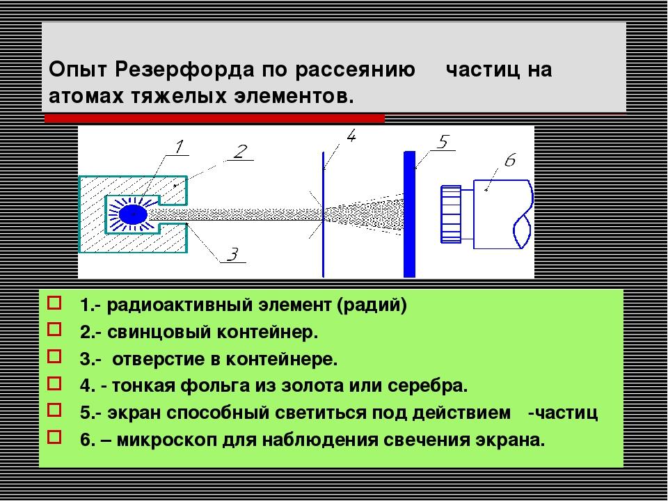 Опыт Резерфорда по рассеянию α частиц на атомах тяжелых элементов. 1.- радиоа...