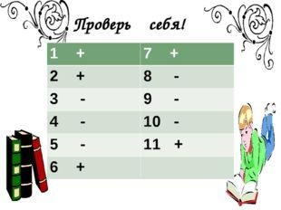 Проверь себя! 1 + 7 + 2 + 8 - 3 - 9 - 4 - 10 - 5 - 11 + 6 +