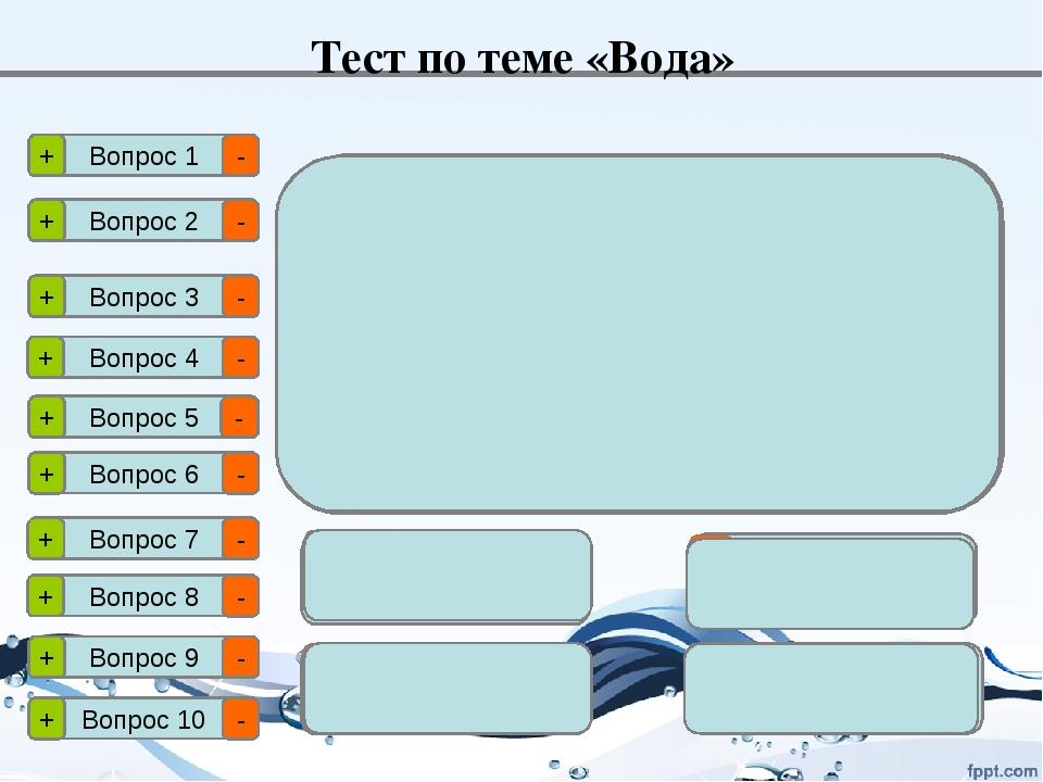 Тест по теме «Вода» Вопрос 1 Вопрос 2 Вопрос 3 Вопрос 4 Вопрос 5 Вопрос 6 Во...