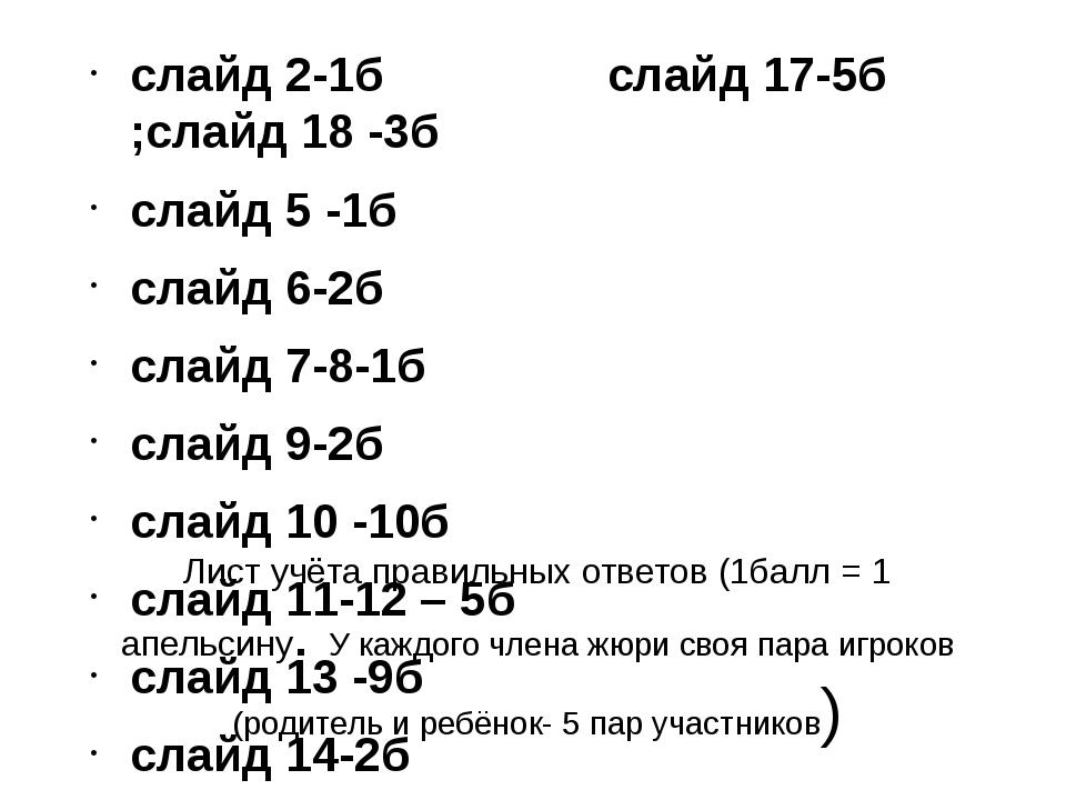 Лист учёта правильных ответов (1балл = 1 апельсину. У каждого члена жюри своя...