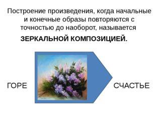 Построение произведения, когда начальные и конечные образы повторяются с точн