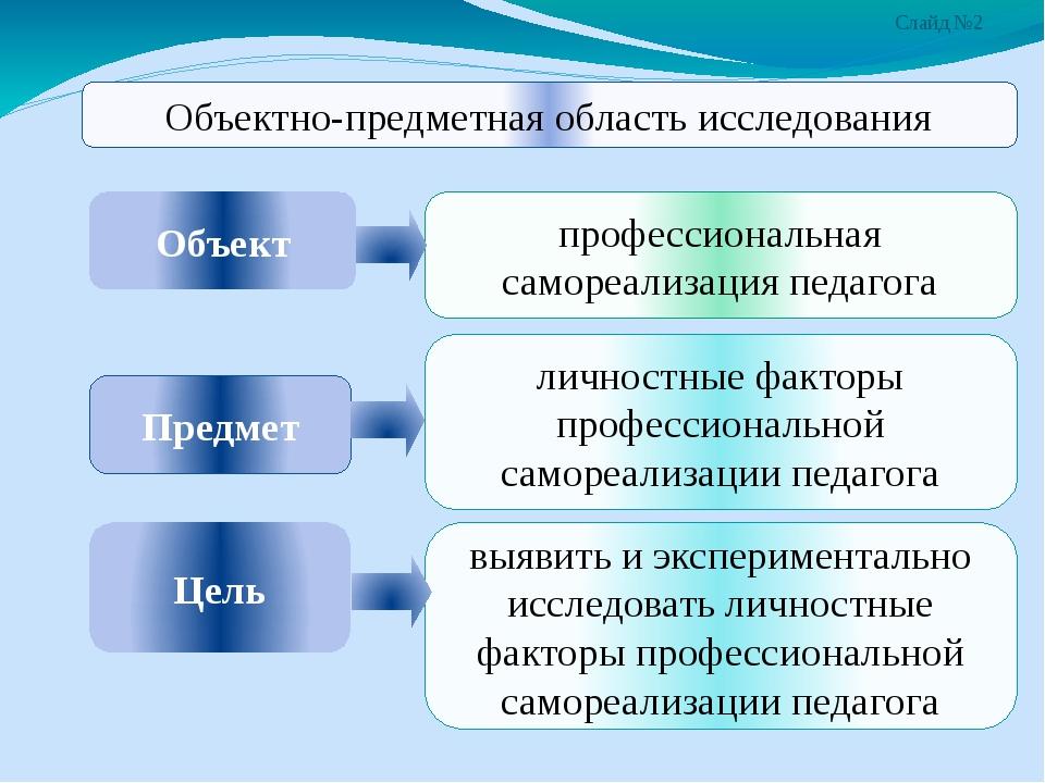 Объект Цель профессиональная самореализация педагога выявить и эксперименталь...