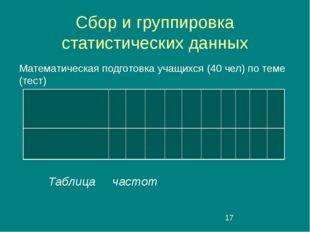 Сбор и группировка статистических данных Математическая подготовка учащихся